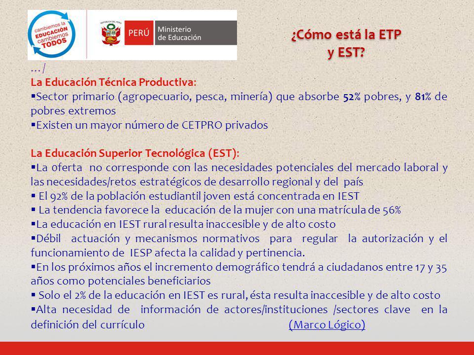 …/ La Educación Técnica Productiva: Sector primario (agropecuario, pesca, minería) que absorbe 52% pobres, y 81% de pobres extremos Existen un mayor n