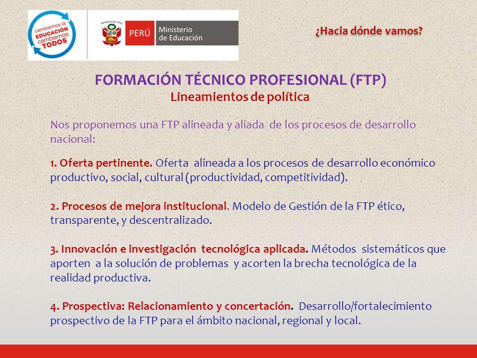 Nos proponemos una FTP alineada y aliada de los procesos de desarrollo nacional: 1. Oferta pertinente. Oferta alineada a los procesos de desarrollo ec