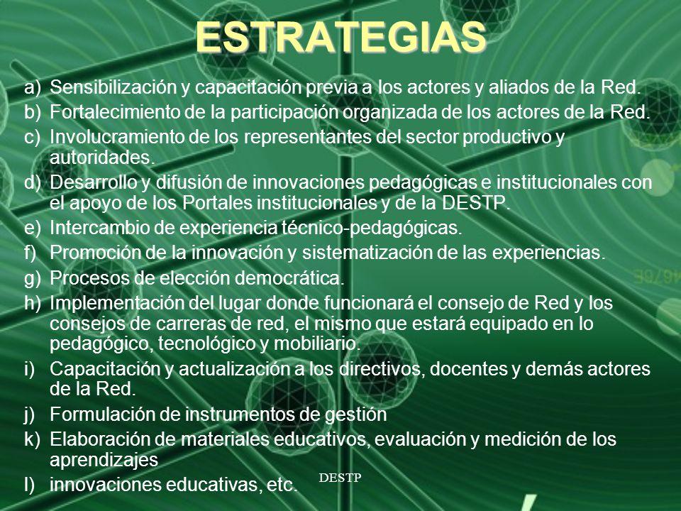 DESTP ESTRATEGIAS a)Sensibilización y capacitación previa a los actores y aliados de la Red. b)Fortalecimiento de la participación organizada de los a