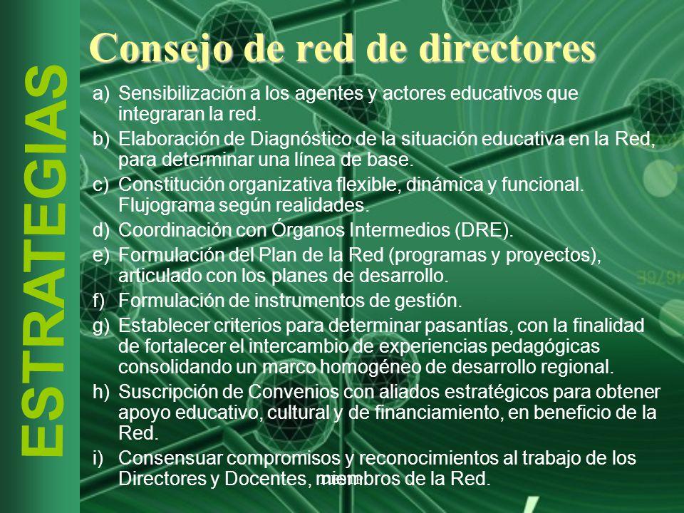 DESTP ESTRATEGIAS Consejo de red de directores a)Sensibilización a los agentes y actores educativos que integraran la red. b)Elaboración de Diagnóstic