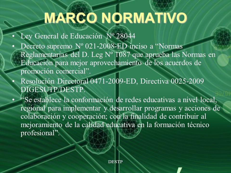 DESTP MARCO NORMATIVO Ley General de Educación Nº 28044 Decreto supremo Nº 021-2008-ED inciso a Normas Reglamentarias del D. Leg Nº 1087 que aprueba l