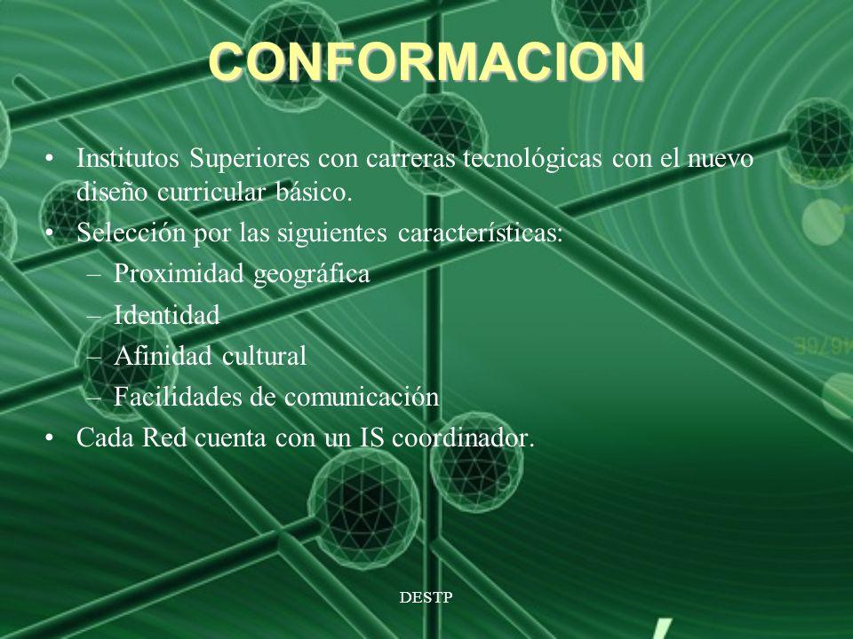 DESTP CONFORMACION Institutos Superiores con carreras tecnológicas con el nuevo diseño curricular básico. Selección por las siguientes características