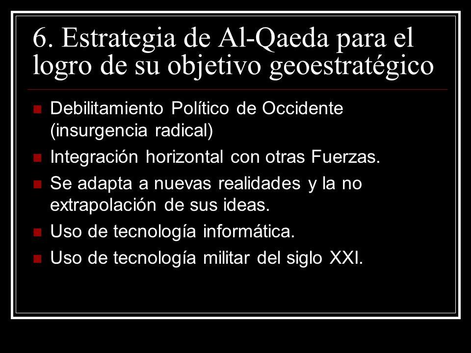 6. Estrategia de Al-Qaeda para el logro de su objetivo geoestratégico Debilitamiento Político de Occidente (insurgencia radical) Integración horizonta