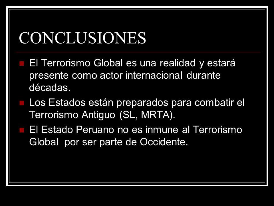CONCLUSIONES El Terrorismo Global es una realidad y estará presente como actor internacional durante décadas. Los Estados están preparados para combat