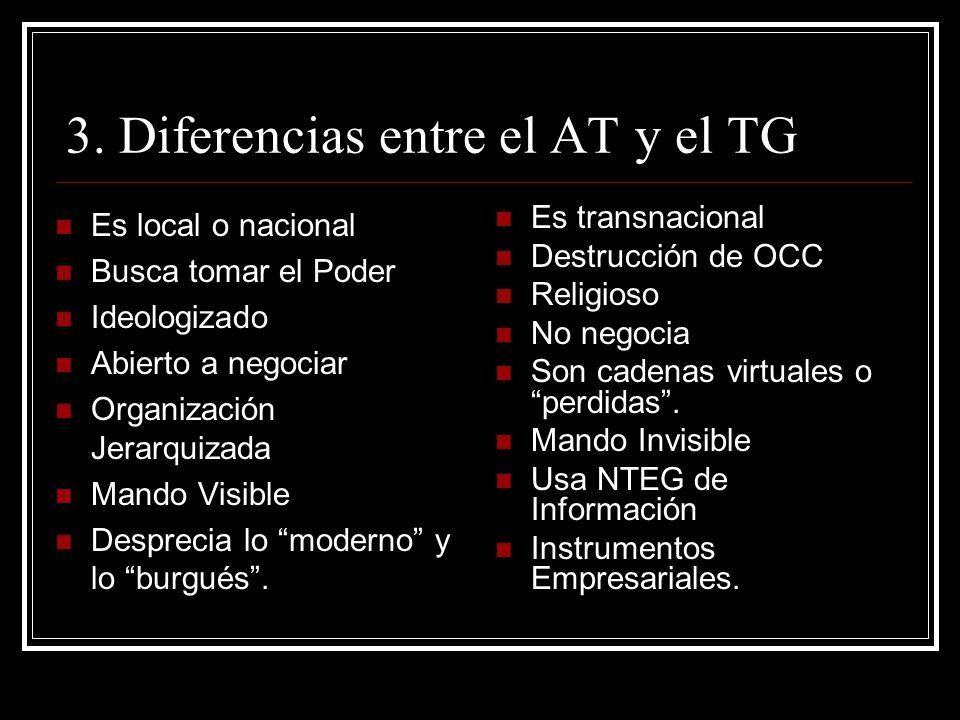 3. Diferencias entre el AT y el TG Es local o nacional Busca tomar el Poder Ideologizado Abierto a negociar Organización Jerarquizada Mando Visible De