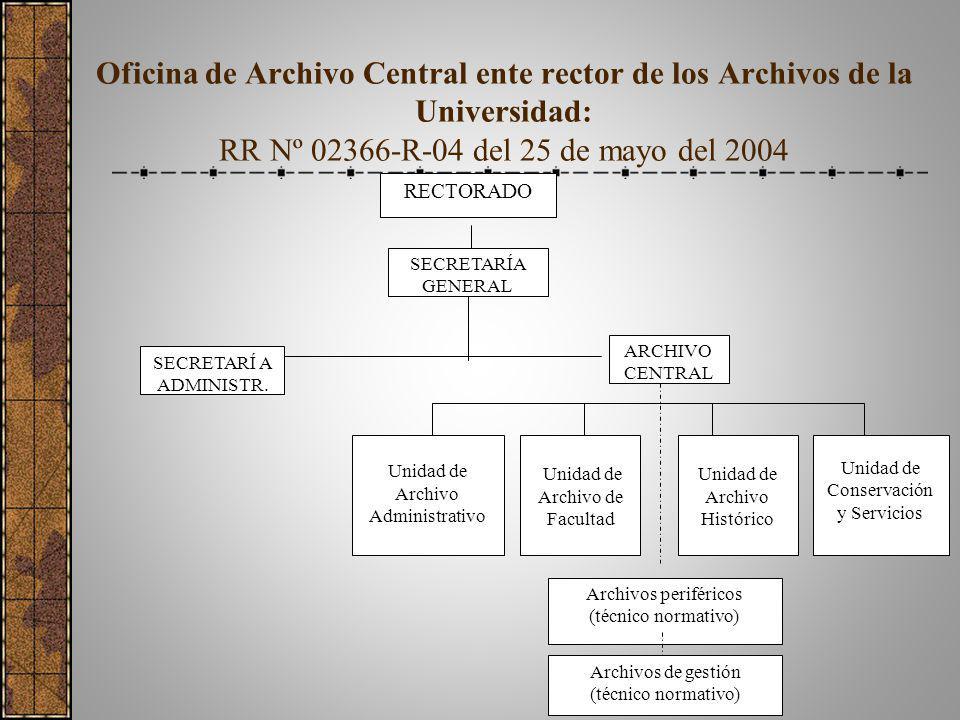 ARCHIVO CENTRAL Unidad de Archivo Histórico Unidad de Conservación y Servicios Unidad de Archivo Administrativo Unidad de Archivo de Facultad SECRETAR