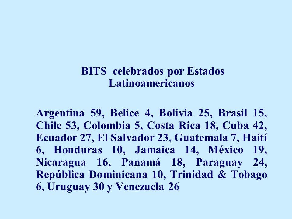 BITS celebrados por Estados Latinoamericanos Argentina 59, Belice 4, Bolivia 25, Brasil 15, Chile 53, Colombia 5, Costa Rica 18, Cuba 42, Ecuador 27,