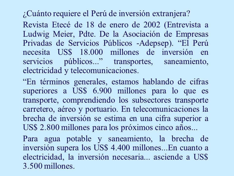 ¿Cuánto requiere el Perú de inversión extranjera? Revista Etecé de 18 de enero de 2002 (Entrevista a Ludwig Meier, Pdte. De la Asociación de Empresas