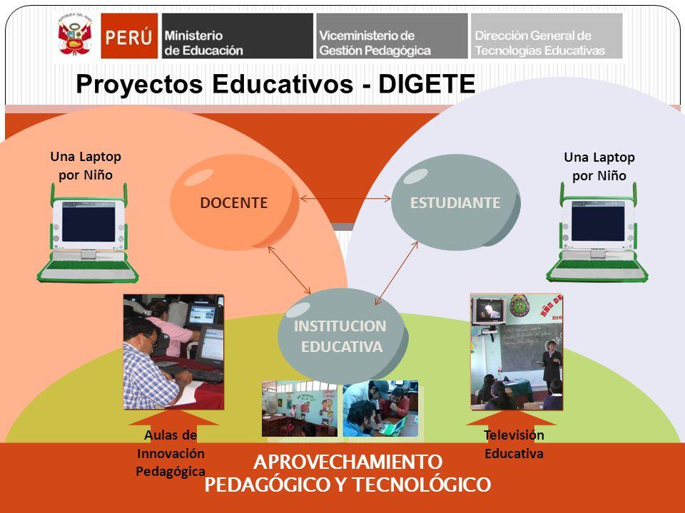 Proyectos Educativos - DIGETE ESTUDIANTEDOCENTE APROVECHAMIENTO PEDAGÓGICO Y TECNOLÓGICO Una Laptop por Niño Televisión Educativa INSTITUCION EDUCATIV