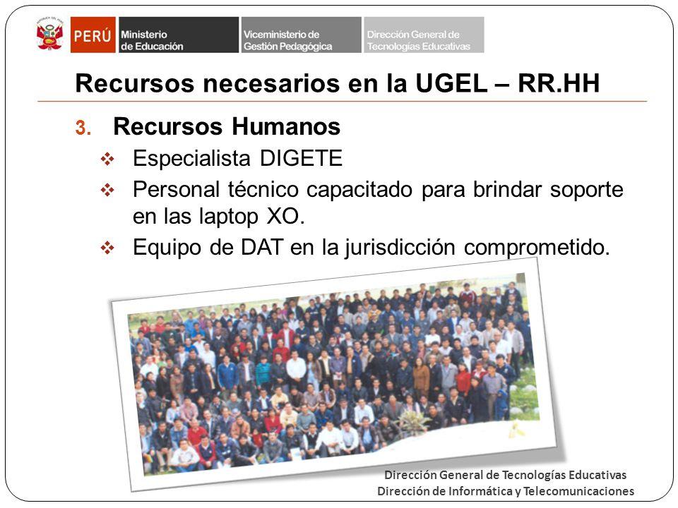 Dirección General de Tecnologías Educativas Dirección de Informática y Telecomunicaciones Recursos necesarios en la UGEL – RR.HH 3. Recursos Humanos E