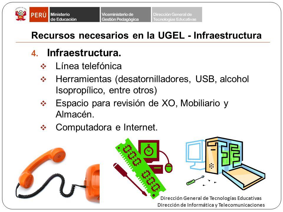 Dirección General de Tecnologías Educativas Dirección de Informática y Telecomunicaciones Recursos necesarios en la UGEL - Infraestructura 4. Infraest