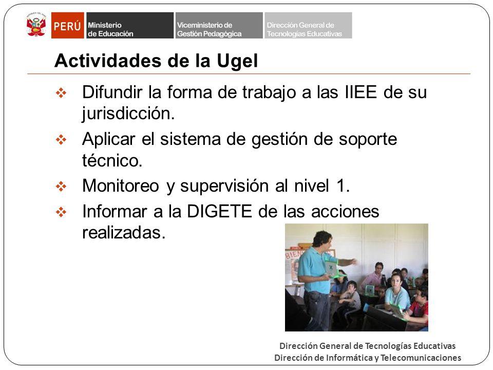 Dirección General de Tecnologías Educativas Dirección de Informática y Telecomunicaciones Actividades de la Ugel Difundir la forma de trabajo a las II