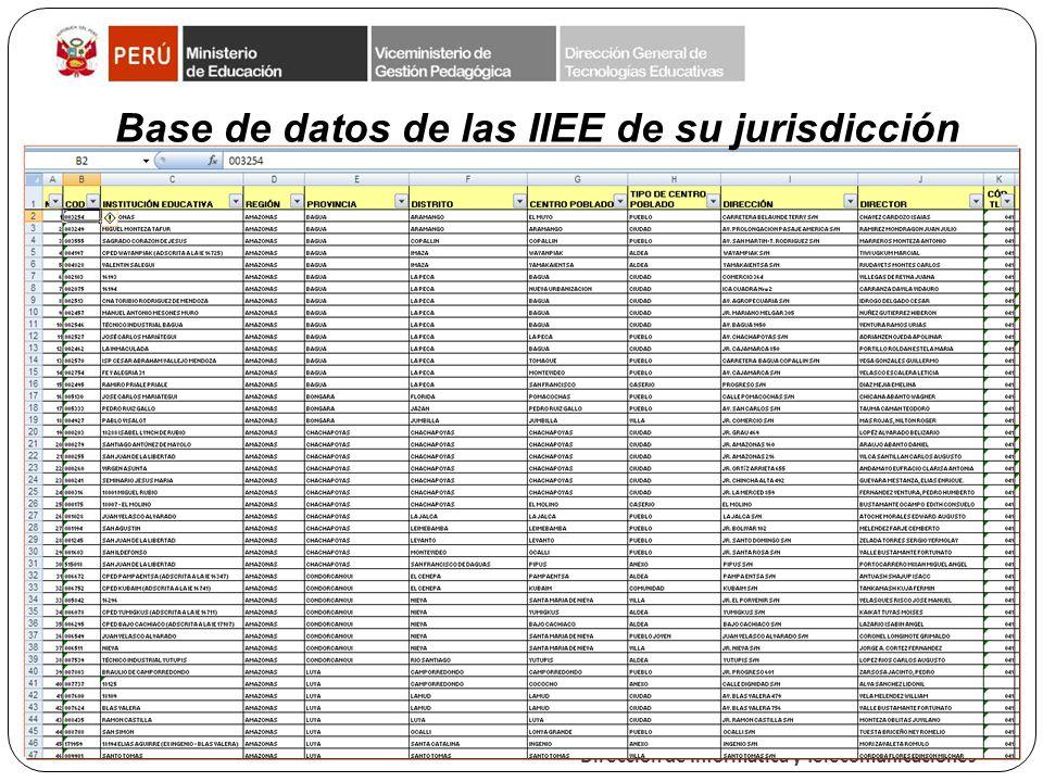 Dirección General de Tecnologías Educativas Dirección de Informática y Telecomunicaciones Base de datos de las IIEE de su jurisdicción