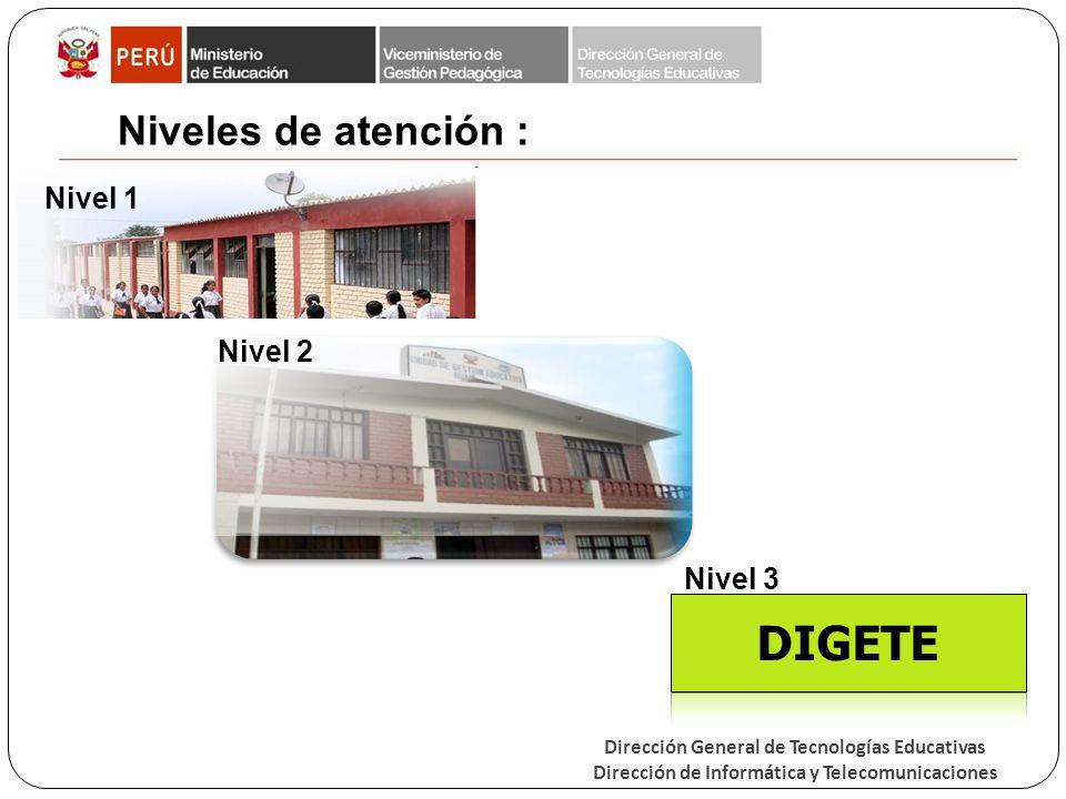 Dirección General de Tecnologías Educativas Dirección de Informática y Telecomunicaciones Niveles de atención Docente UGEL o DRE DIGETE Alumno Solución.