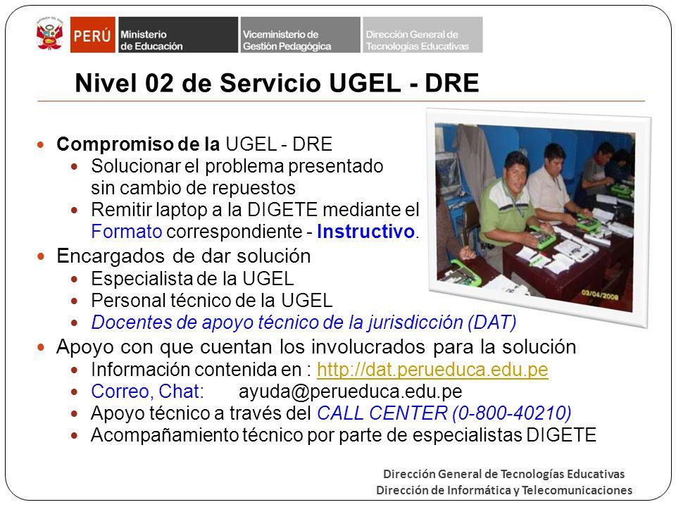 Dirección General de Tecnologías Educativas Dirección de Informática y Telecomunicaciones Nivel 02 de Servicio UGEL - DRE Compromiso de la UGEL - DRE