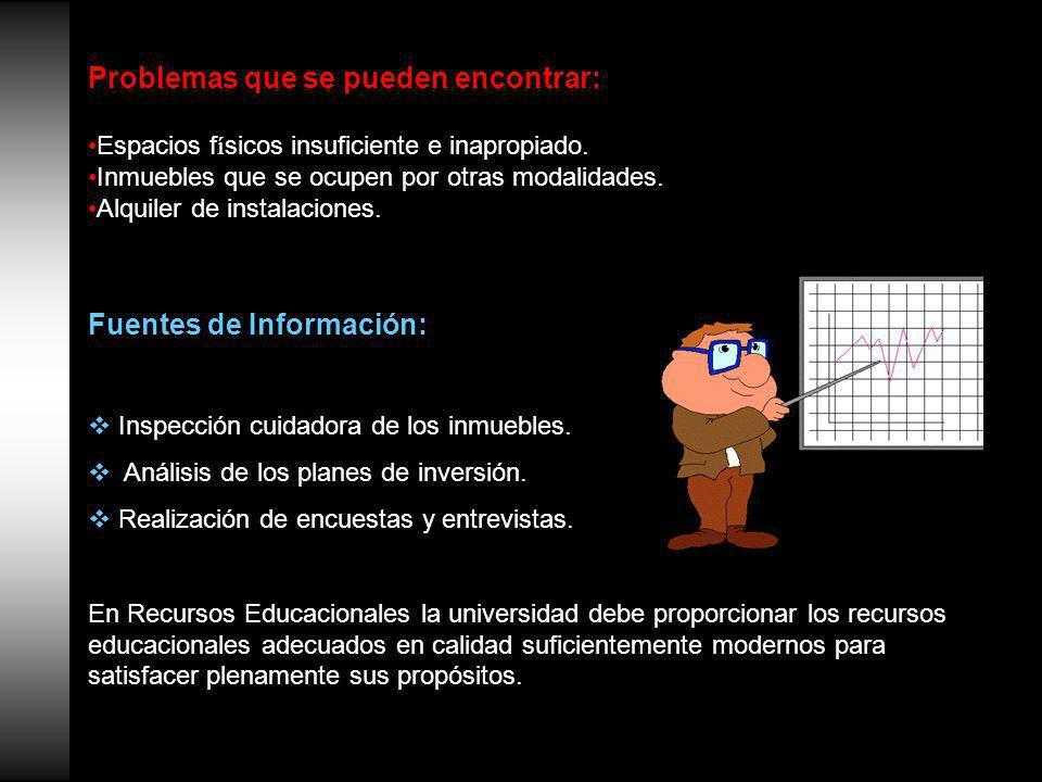 Problemas que se pueden encontrar: Espacios f í sicos insuficiente e inapropiado.