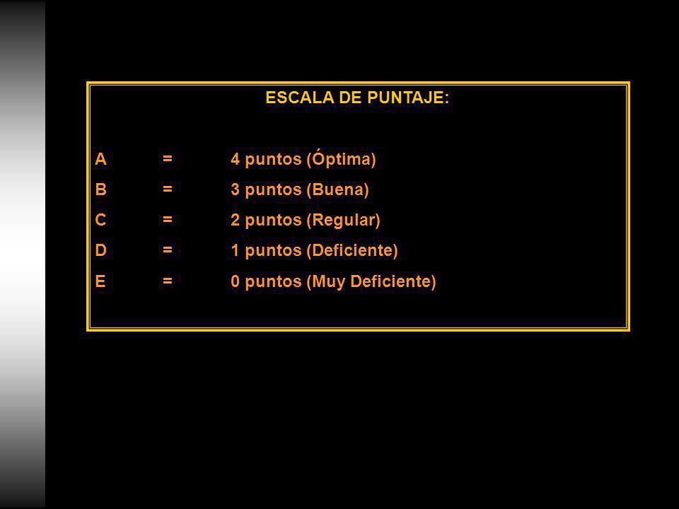 ESCALA DE PUNTAJE: A=4 puntos (Óptima) B=3 puntos (Buena) C=2 puntos (Regular) D=1 puntos (Deficiente) E=0 puntos (Muy Deficiente)
