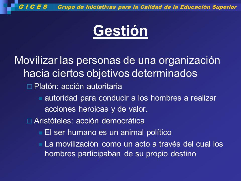 Gestión Movilizar las personas de una organización hacia ciertos objetivos determinados Platón: acción autoritaria autoridad para conducir a los hombr