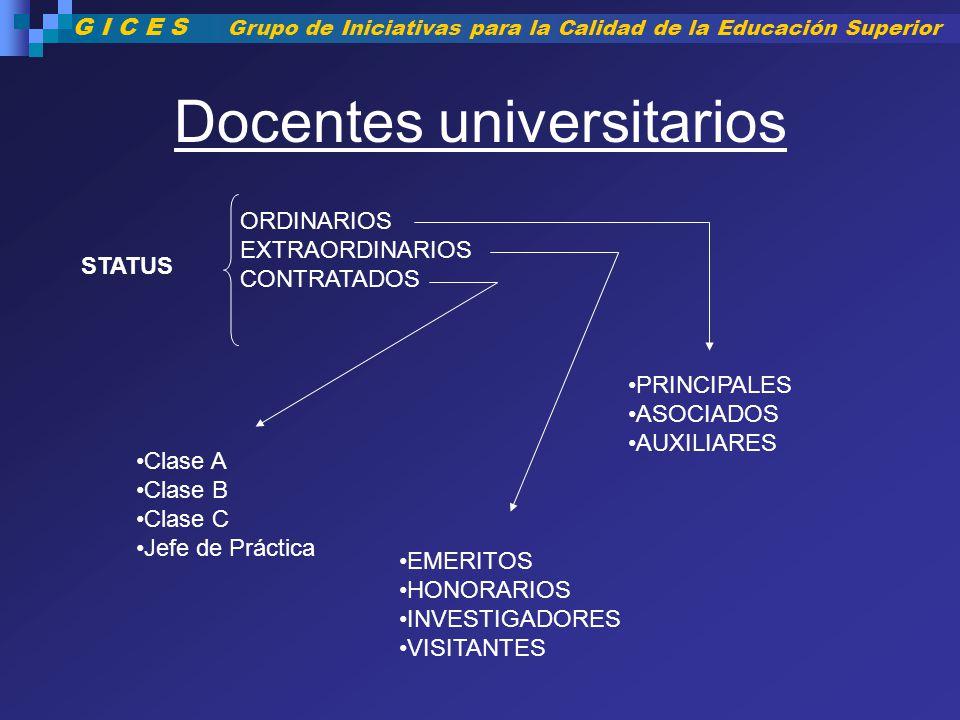 STATUS ORDINARIOS EXTRAORDINARIOS CONTRATADOS PRINCIPALES ASOCIADOS AUXILIARES EMERITOS HONORARIOS INVESTIGADORES VISITANTES Clase A Clase B Clase C J