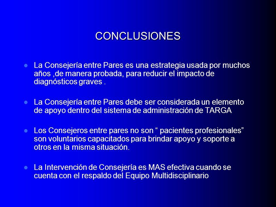 CONCLUSIONES La Consejería entre Pares es una estrategia usada por muchos años,de manera probada, para reducir el impacto de diagnósticos graves. La C