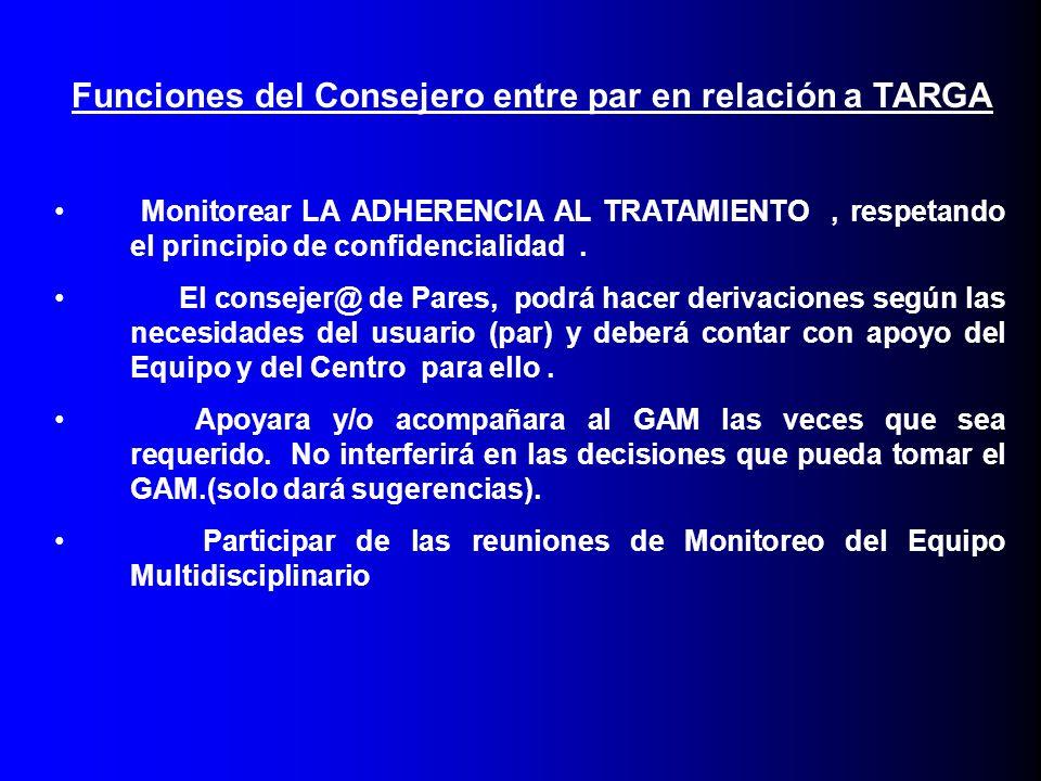 Funciones del Consejero entre par en relación a TARGA Monitorear LA ADHERENCIA AL TRATAMIENTO, respetando el principio de confidencialidad. El conseje