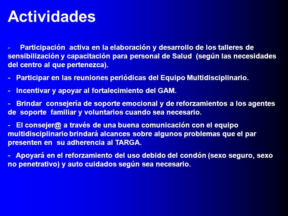 FLUJOGRAMA FLUXOGRAMA DE PRIMERA CITA PSICOLOGIA SERVICIO SOCIAL CONSEJERÍA DE PARES ENFERMERIA VOLUNTARIADO- SOCIEDAD CIVIL ENFERMERIA MÉDICO ESPECIALISTA