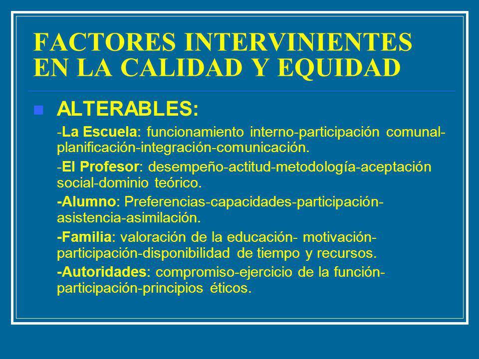 FACTORES INTERVINIENTES EN LA CALIDAD Y EQUIDAD ALTERABLES: -La Escuela: funcionamiento interno-participación comunal- planificación-integración-comun