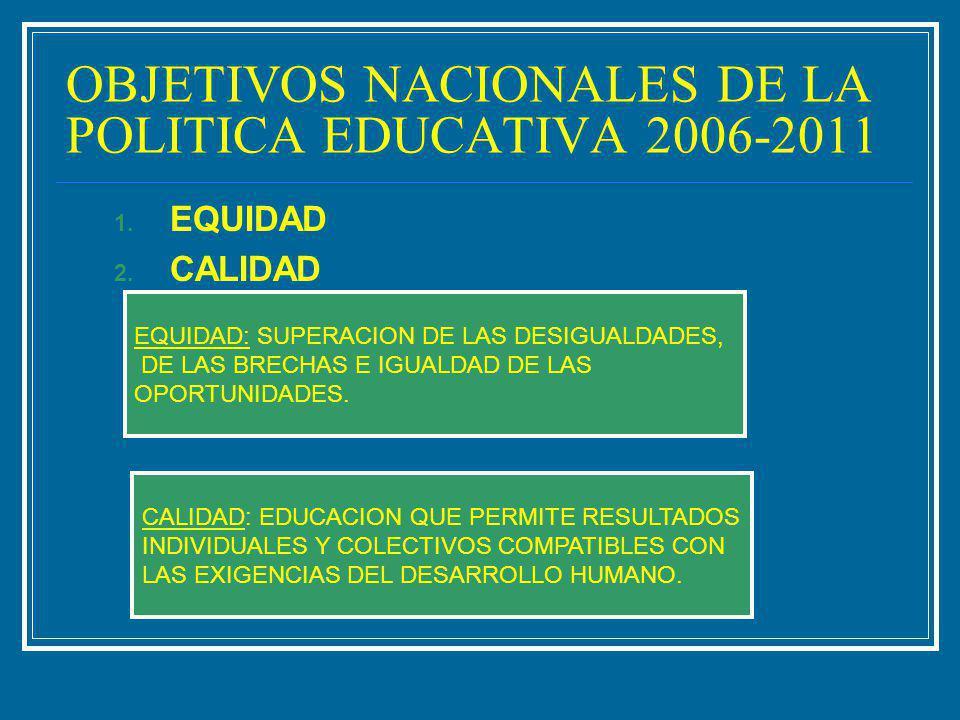 OBJETIVOS NACIONALES DE LA POLITICA EDUCATIVA 2006-2011 1. EQUIDAD 2. CALIDAD EQUIDAD: SUPERACION DE LAS DESIGUALDADES, DE LAS BRECHAS E IGUALDAD DE L