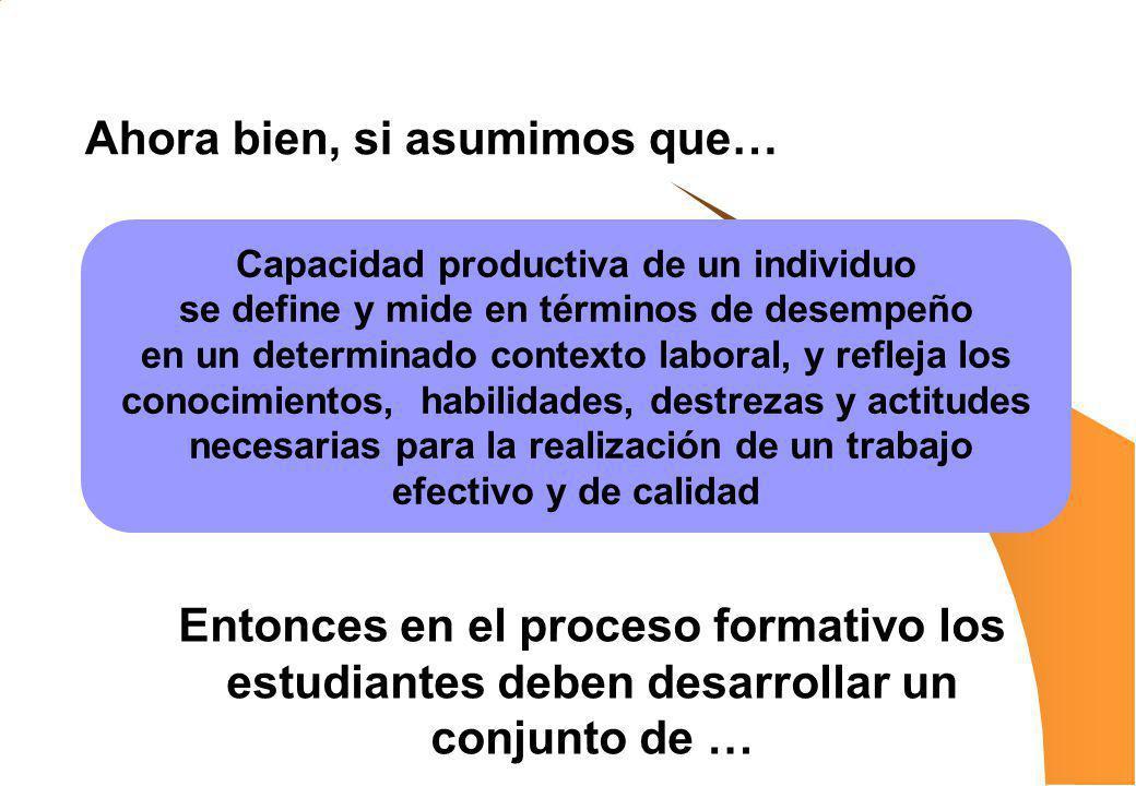 Capacidad productiva de un individuo se define y mide en términos de desempeño en un determinado contexto laboral, y refleja los conocimientos, habili