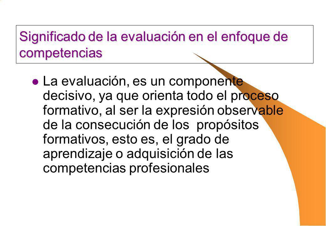Significado de la evaluación en el enfoque de competencias La evaluación, es un componente decisivo, ya que orienta todo el proceso formativo, al ser