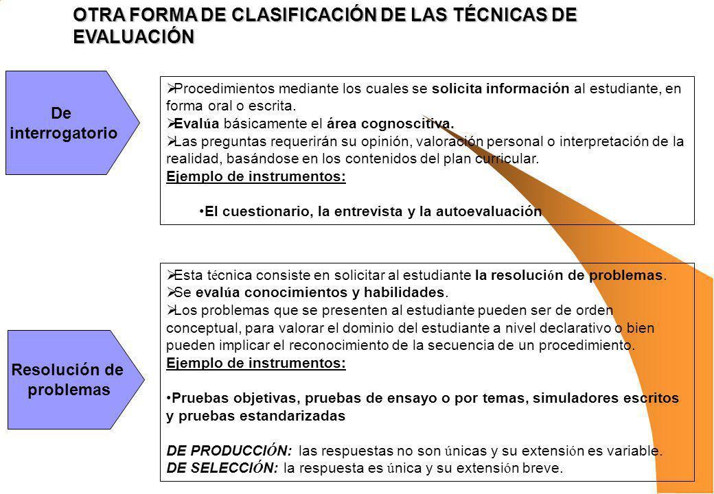 De interrogatorio Procedimientos mediante los cuales se solicita información al estudiante, en forma oral o escrita. Eval ú a básicamente el área cogn