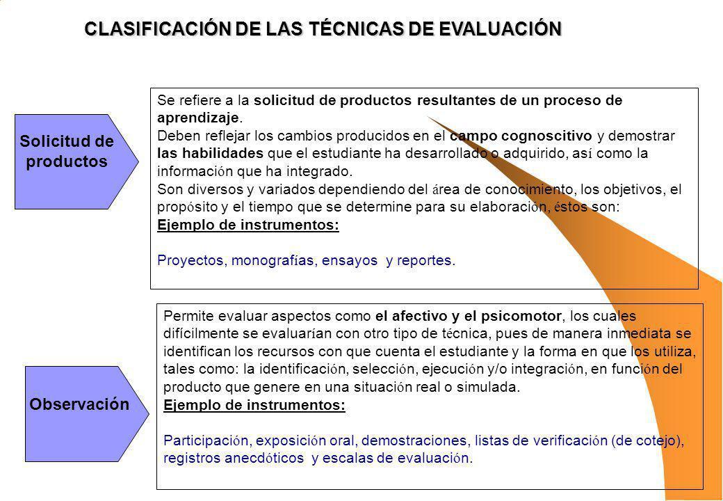 Se refiere a la solicitud de productos resultantes de un proceso de aprendizaje. Deben reflejar los cambios producidos en el campo cognoscitivo y demo