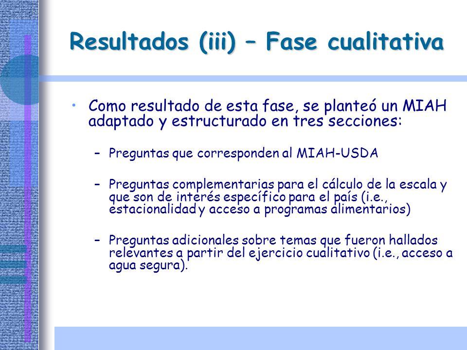 Resultados (iii) – Fase cualitativa Como resultado de esta fase, se planteó un MIAH adaptado y estructurado en tres secciones: –Preguntas que correspo