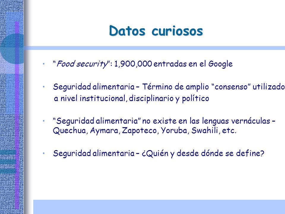 Datos curiosos Food security: 1,900,000 entradas en el Google Seguridad alimentaria – Término de amplio consenso utilizado a nivel institucional, disc
