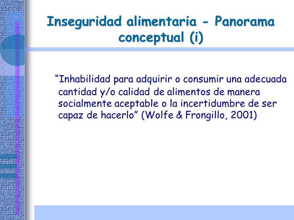 Inseguridad alimentaria - Panorama conceptual (i) Inhabilidad para adquirir o consumir una adecuada cantidad y/o calidad de alimentos de manera social