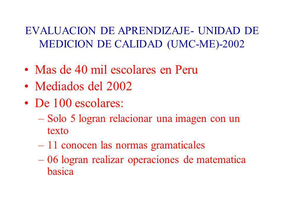 EVALUACION DE APRENDIZAJE- UNIDAD DE MEDICION DE CALIDAD (UMC-ME)-2002 Mas de 40 mil escolares en Peru Mediados del 2002 De 100 escolares: –Solo 5 log