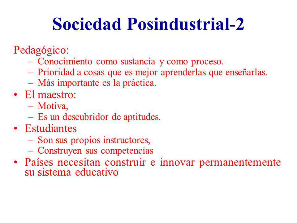 Sociedad Posindustrial-2 Pedagógico: –Conocimiento como sustancia y como proceso. –Prioridad a cosas que es mejor aprenderlas que enseñarlas. –Más imp
