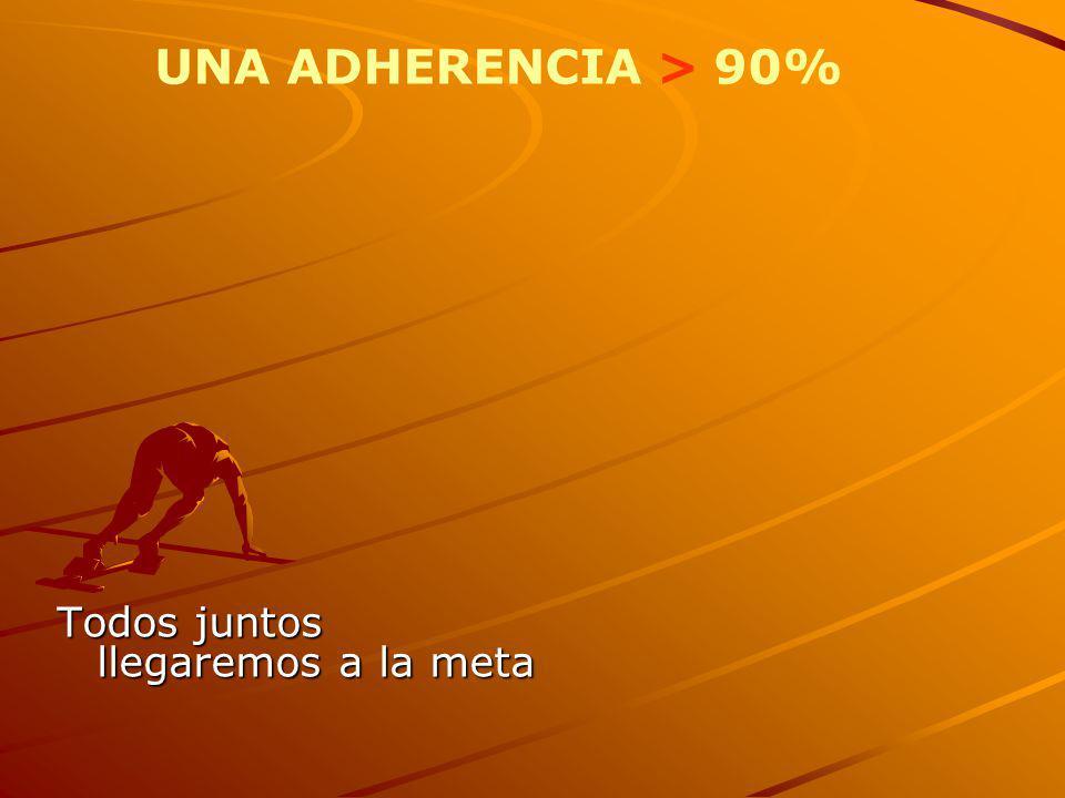 Todos juntos llegaremos a la meta UNA ADHERENCIA > 90%