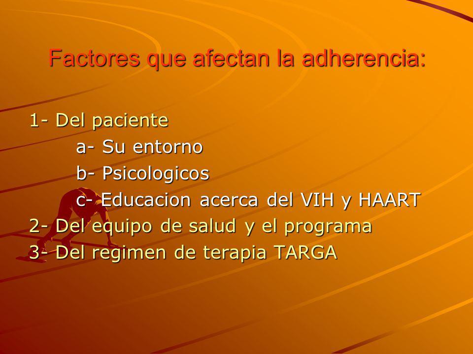 Factores que afectan la adherencia: 1- Del paciente a- Su entorno b- Psicologicos c- Educacion acerca del VIH y HAART 2- Del equipo de salud y el programa 3- Del regimen de terapia TARGA