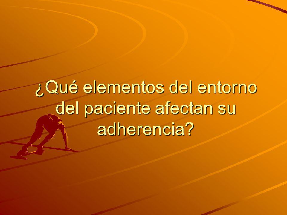 ¿Qué elementos del entorno del paciente afectan su adherencia?
