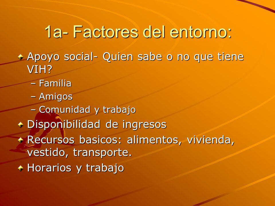 1a- Factores del entorno: Apoyo social- Quien sabe o no que tiene VIH.