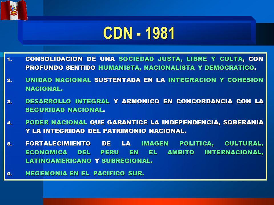 CDN - 1981 1.
