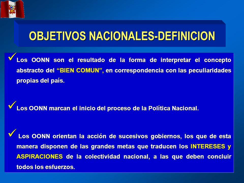 OBJETIVOS NACIONALES-DEFINICION Los OONN son el resultado de la forma de interpretar el concepto abstracto del BIEN COMUN, en correspondencia con las peculiaridades propias del país.
