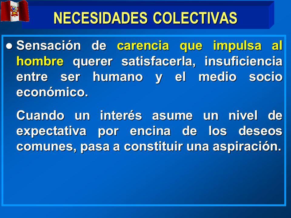 NECESIDADES COLECTIVAS Sensación de carencia que impulsa al hombre querer satisfacerla, insuficiencia entre ser humano y el medio socio económico.