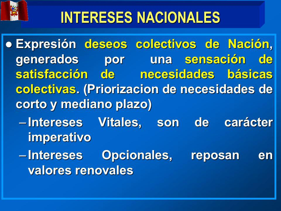 INTERESES NACIONALES Expresión deseos colectivos de Nación, generados por una sensación de satisfacción de necesidades básicas colectivas.