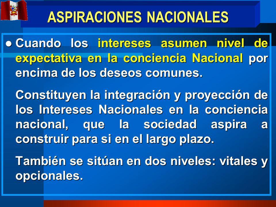 ASPIRACIONES NACIONALES Cuando los intereses asumen nivel de expectativa en la conciencia Nacional por encima de los deseos comunes.