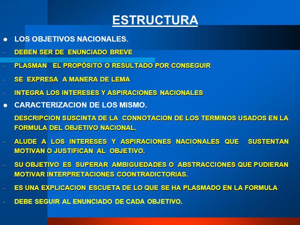 ESTRUCTURA LOS OBJETIVOS NACIONALES.