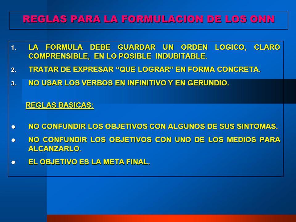 REGLAS PARA LA FORMULACION DE LOS ONN 1.