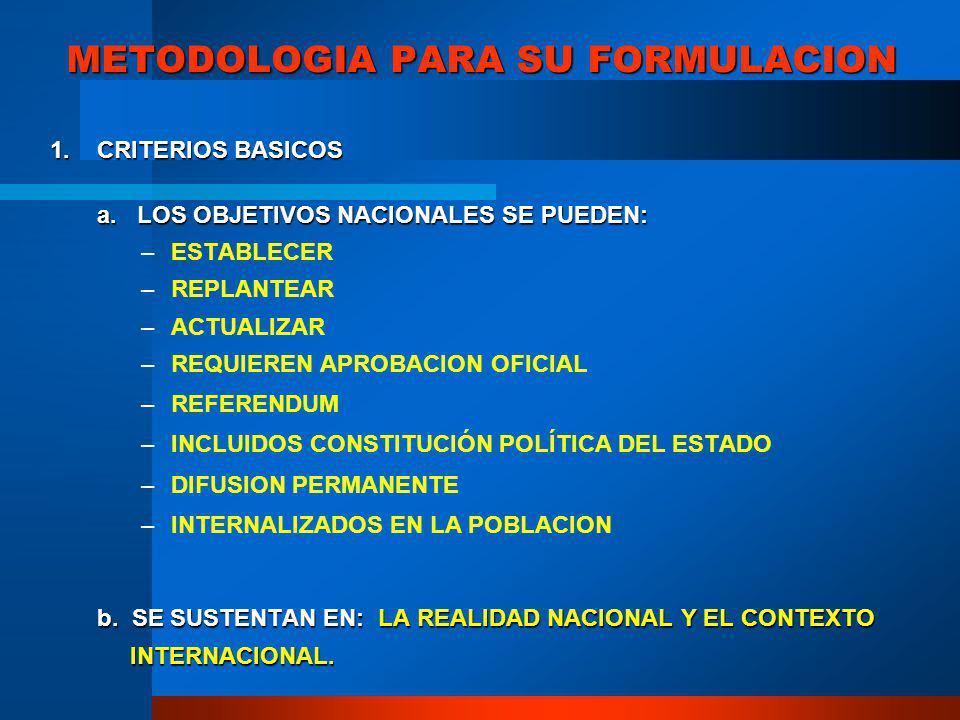 METODOLOGIA PARA SU FORMULACION 1. CRITERIOS BASICOS a.