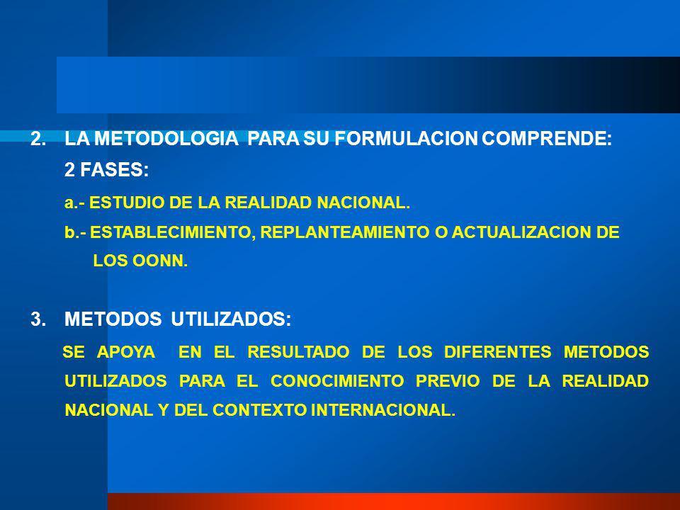 2.LA METODOLOGIA PARA SU FORMULACION COMPRENDE: 2 FASES: a.- ESTUDIO DE LA REALIDAD NACIONAL.